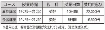2021夏期_中1,2費用